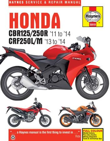 Honda CBR125R, CBR250R & CRF250L/M 2011 - 2014